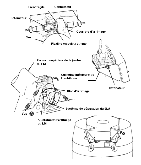 [questions] Au sujet du module lunaire Apollo Amarragelmsla
