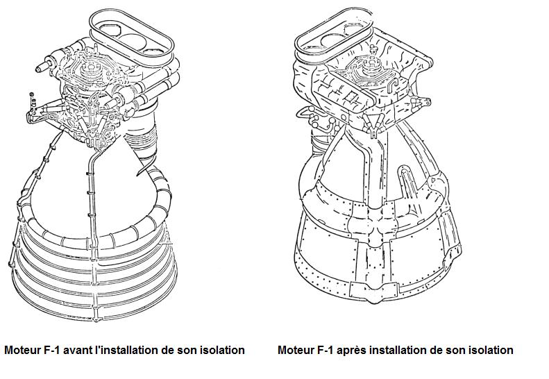 moteurs f1 saturn 5